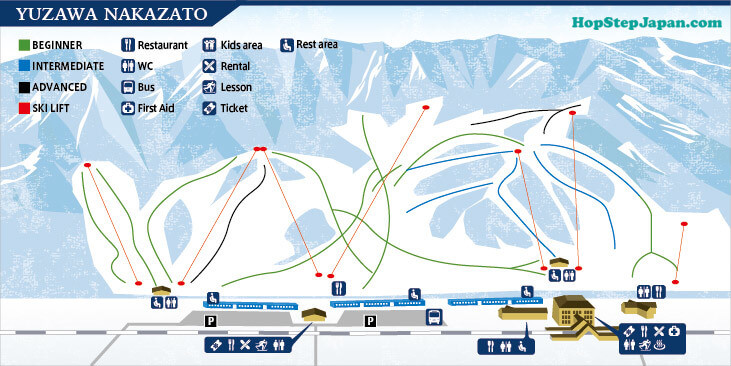 Yuzawa Nakasato provides a fun variety of runs for beginning skiers and snowboarders.